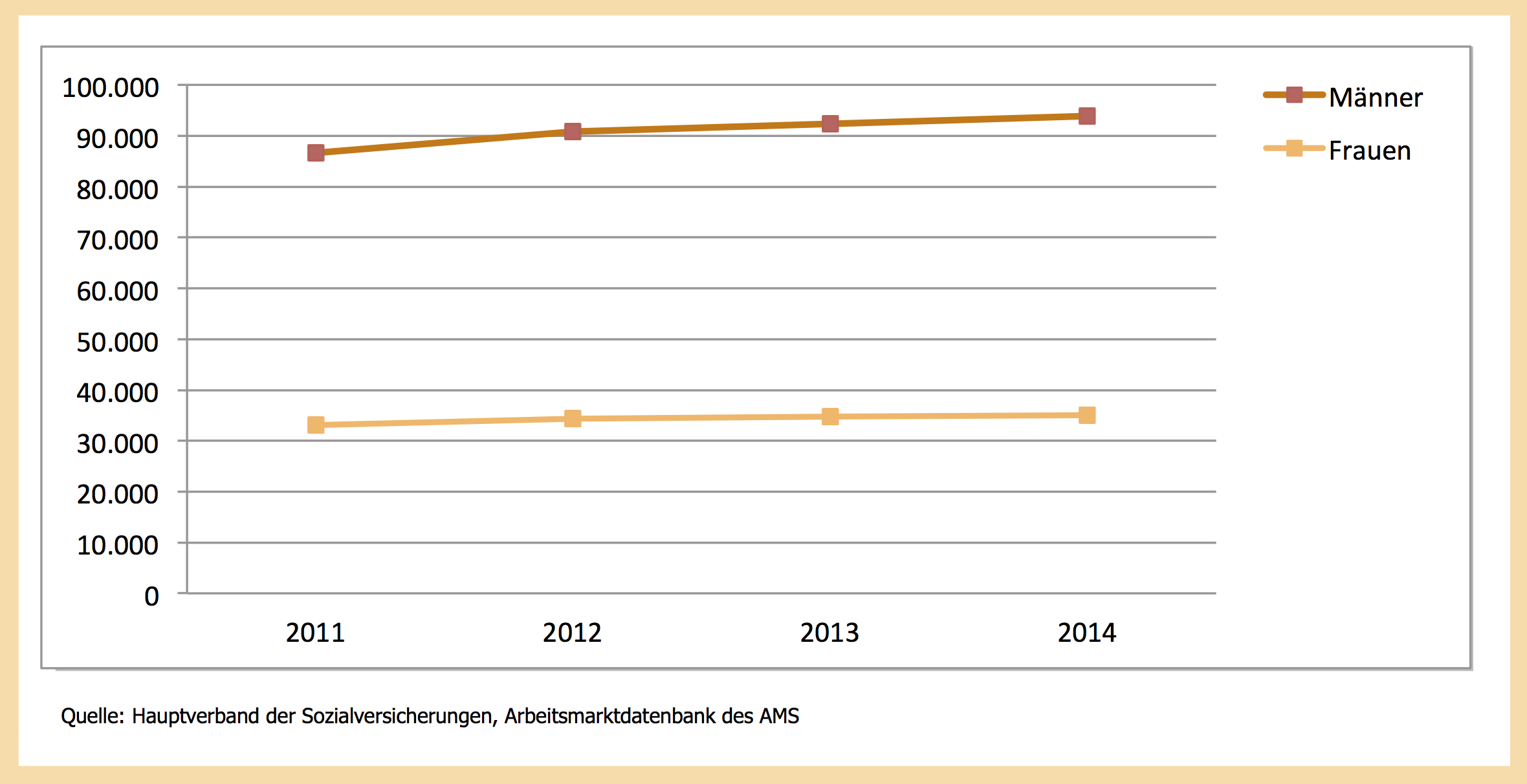 AMS-Qualifikations-Barometer - BERUFSBEREICH Elektrotechnik ...